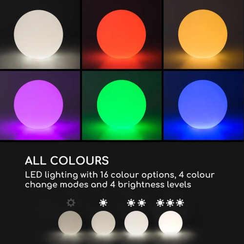 Možnost změny barvy i intenzity osvětlení